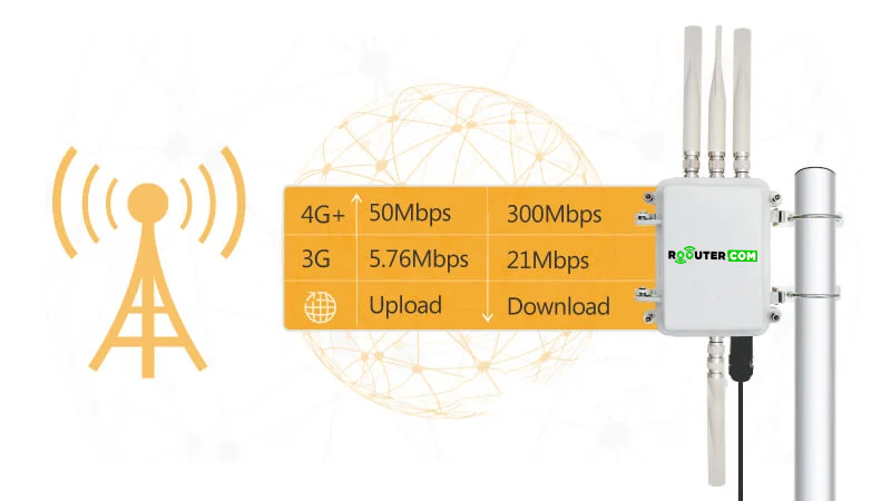 3G/4G MOBILE MODEM
